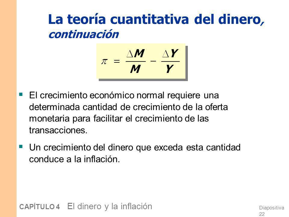 Diapositiva 21 CAPÍTULO 4 El dinero y la inflación La teoría cuantitativa del dinero, continuación (la letra griega pi) denota la tasa de inflación: E