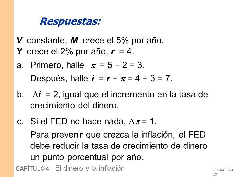 Diapositiva 32 CAPÍTULO 4 El dinero y la inflación Ejercicio: Suponga V constante, M crece al 5% por año, Y crece al 2% por año, y r = 4. a.Obtenga el