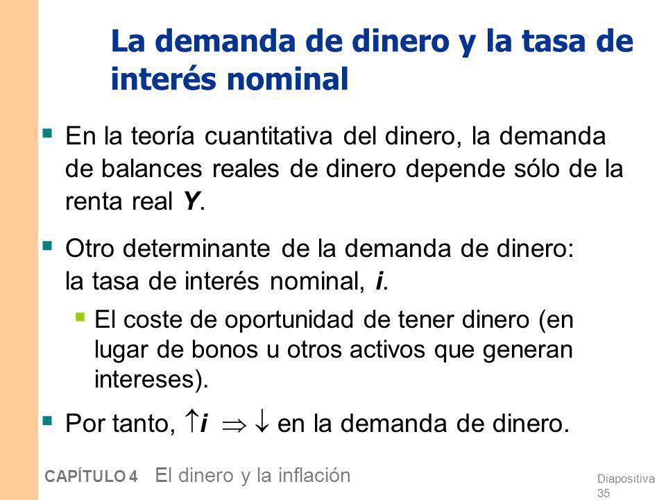 Diapositiva 34 CAPÍTULO 4 El dinero y la inflación Dos tasas de interés reales = tasa de inflación efectiva (desconocida hasta después de producida) e