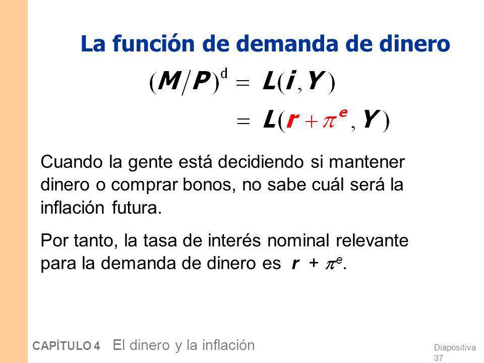 Diapositiva 36 CAPÍTULO 4 El dinero y la inflación La función de demanda de dinero (M/P ) d = demanda real de dinero, depende Negativamente de i i es