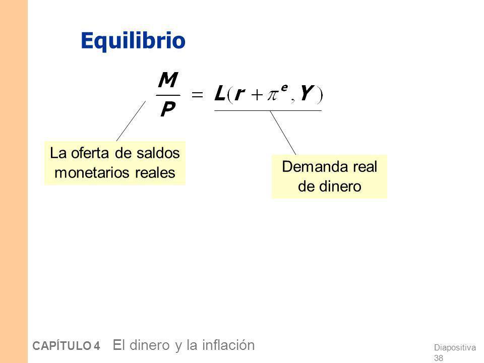Diapositiva 37 CAPÍTULO 4 El dinero y la inflación La función de demanda de dinero Cuando la gente está decidiendo si mantener dinero o comprar bonos,