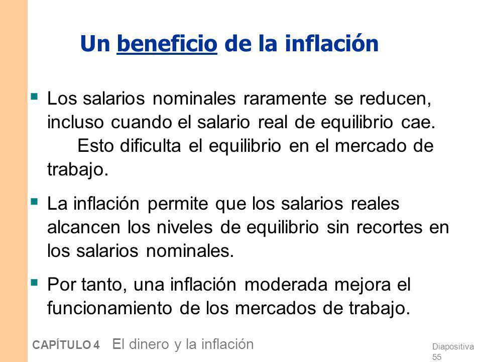 Diapositiva 54 CAPÍTULO 4 El dinero y la inflación Coste adicional de la inflación elevada: Incremento de la incertidumbre Cuando la inflación es elev
