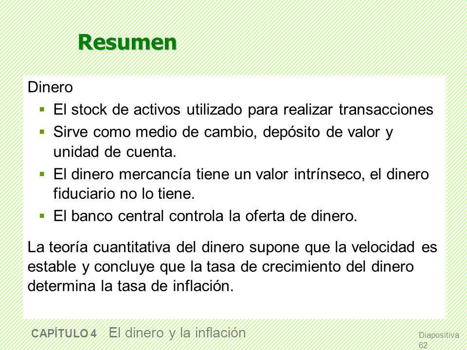 Diapositiva 61 CAPÍTULO 4 El dinero y la inflación La dicotomía clásica Nota: Las variables reales se explicaron en el capítulo 3, y las nominales en