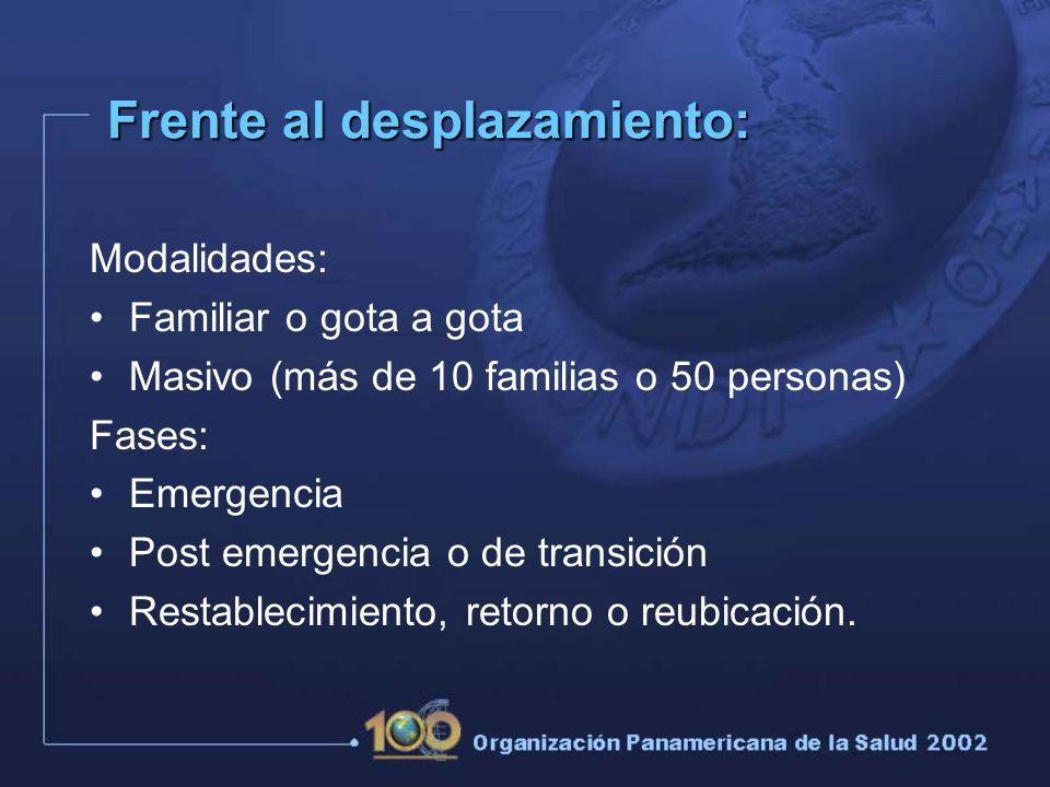 Frente al desplazamiento: Modalidades: Familiar o gota a gota Masivo (más de 10 familias o 50 personas) Fases: Emergencia Post emergencia o de transición Restablecimiento, retorno o reubicación.
