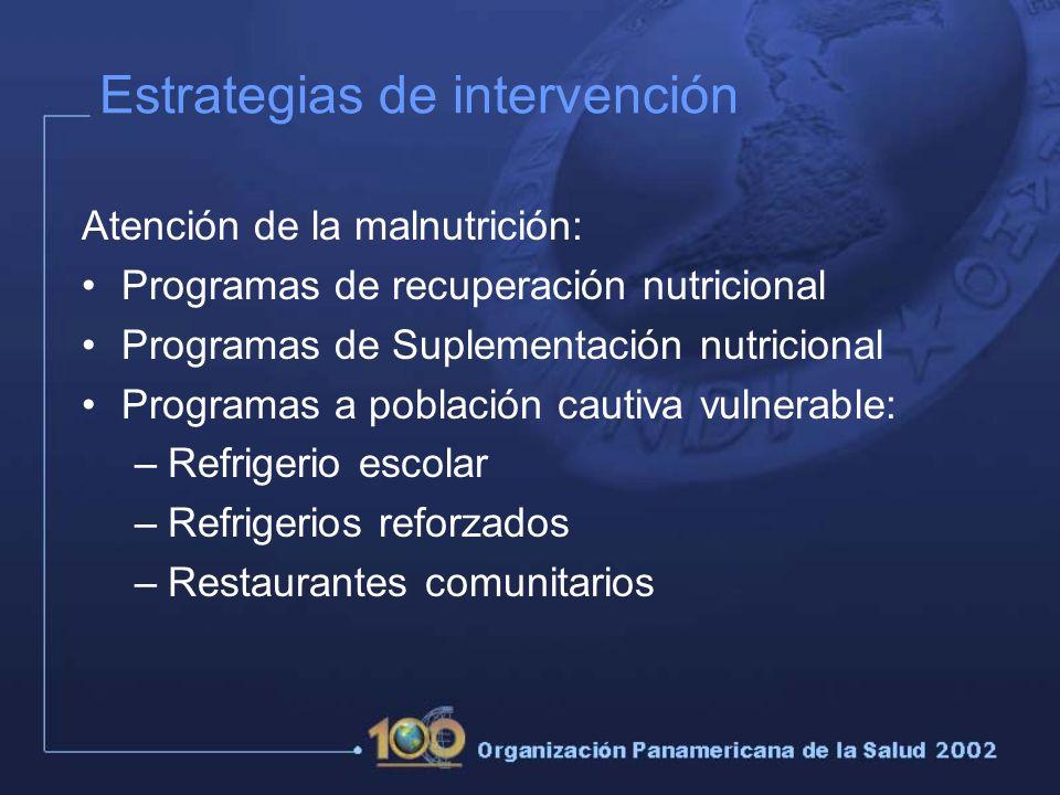 Atención de la malnutrición: Programas de recuperación nutricional Programas de Suplementación nutricional Programas a población cautiva vulnerable: –Refrigerio escolar –Refrigerios reforzados –Restaurantes comunitarios Estrategias de intervención
