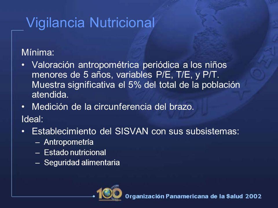 Vigilancia Nutricional Mínima: Valoración antropométrica periódica a los niños menores de 5 años, variables P/E, T/E, y P/T.