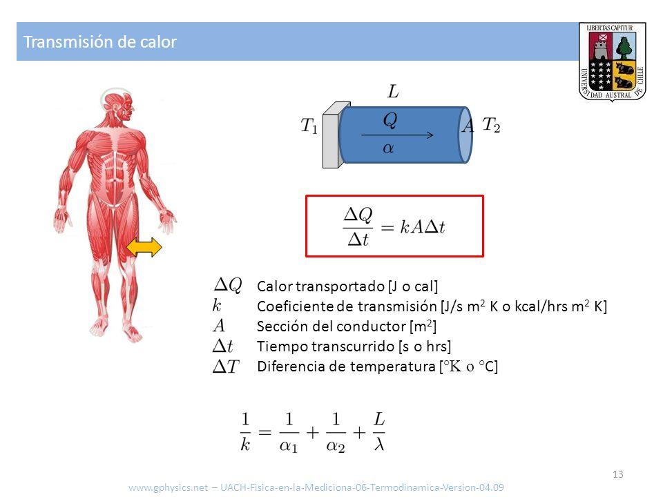 Transmisión www.gphysics.net – UACH-Fisica-en-la-Mediciona-06-Termodinamica-Version-04.09 Radiación de un cuerpo de superficie 2 m 2, con una temperatura corporal de 36.7 ° C grados y una temperatura ambiental de 20 ° C.