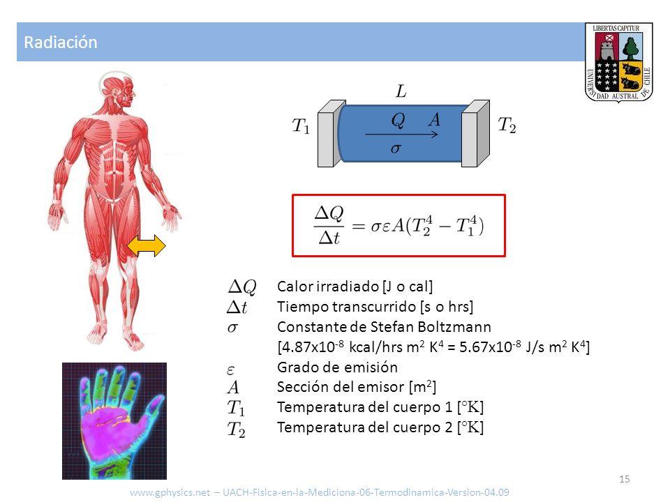 Radiación www.gphysics.net – UACH-Fisica-en-la-Mediciona-06-Termodinamica-Version-04.09 Radiación de un cuerpo de superficie 2 m 2, con una temperatura corporal de 36.7 ° C grados y una temperatura ambiental de 20 ° C.