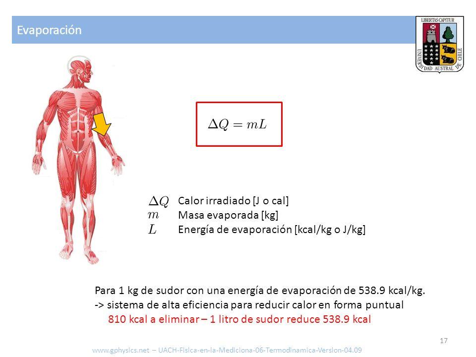 Resumen: generación de calor www.gphysics.net – UACH-Fisica-en-la-Mediciona-06-Termodinamica-Version-04.09 Digestión/operación Movimiento/actividad Desayuno: 200 – 300 kcal Snack: 100 kcal Almuerzo/Cena: 400 – 600 kcal Consumo diario: 1100 – 1600 kcal Consumo por actividad medidos en Met = Kcal /Kg hrs Ej.