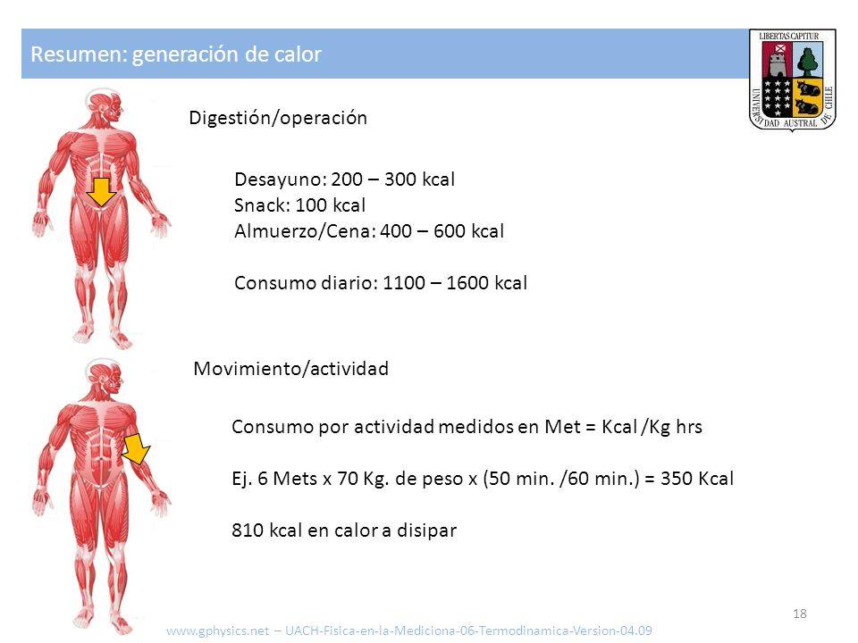 Resumen: distribución en el cuerpo vía torrente sanguíneo www.gphysics.net – UACH-Fisica-en-la-Mediciona-06-Termodinamica-Version-04.09 19