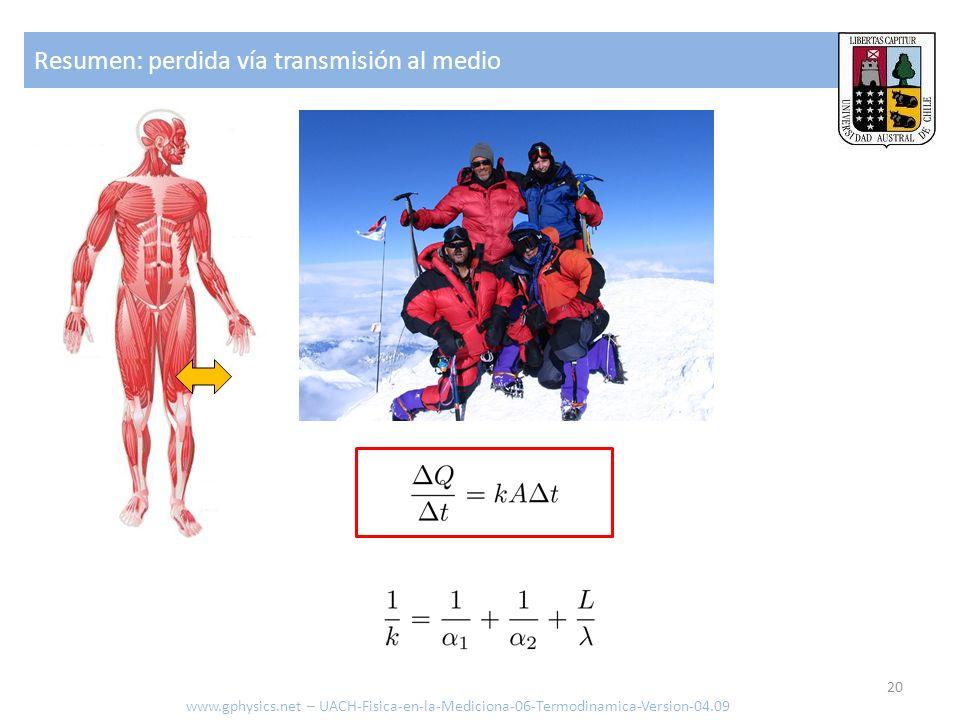 Resumen: disipación controlado vía sudor www.gphysics.net – UACH-Fisica-en-la-Mediciona-06-Termodinamica-Version-04.09 21