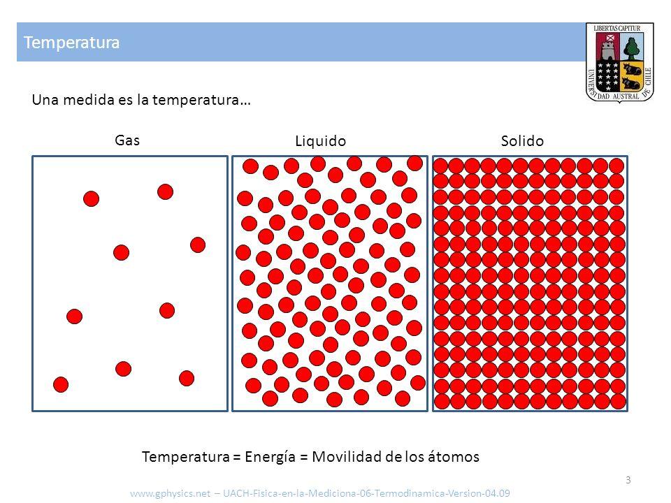 Calor especifico www.gphysics.net – UACH-Fisica-en-la-Mediciona-06-Termodinamica-Version-04.09 c agua = 1 kcal/kgK = 4186.8 J/kgK Termómetro Calor/Energía Agua 1 kg Agua 1 Grado 1 kcal = 4186.8 J 4