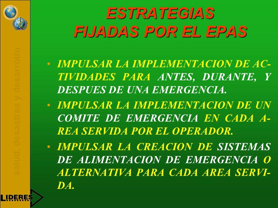 salud, desastres y desarrollo ESTRATEGIAS FIJADAS POR EL EPAS IMPULSAR LA IMPLEMENTACION DE AC- TIVIDADES PARA ANTES, DURANTE, Y DESPUES DE UNA EMERGE