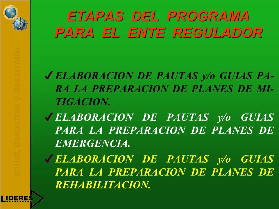 salud, desastres y desarrollo ETAPAS DEL PROGRAMA PARA EL ENTE REGULADOR 4ELABORACION DE PAUTAS y/o GUIAS PA- RA LA PREPARACION DE PLANES DE MI- TIGAC