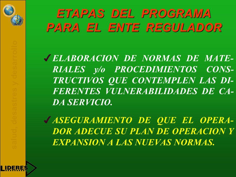 salud, desastres y desarrollo ETAPAS DEL PROGRAMA PARA EL ENTE REGULADOR 4ELABORACION DE NORMAS DE MATE- RIALES y/o PROCEDIMIENTOS CONS- TRUCTIVOS QUE