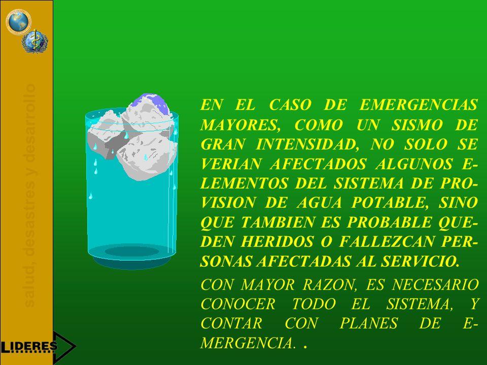 salud, desastres y desarrollo EN EL CASO DE EMERGENCIAS MAYORES, COMO UN SISMO DE GRAN INTENSIDAD, NO SOLO SE VERIAN AFECTADOS ALGUNOS E- LEMENTOS DEL