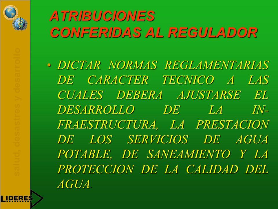 salud, desastres y desarrollo ETAPAS DEL PROGRAMA PARA EL ENTE REGULADOR 4INSTITUCIONALIZACION Y ORGANIZA- CION DEL PROGRAMA.