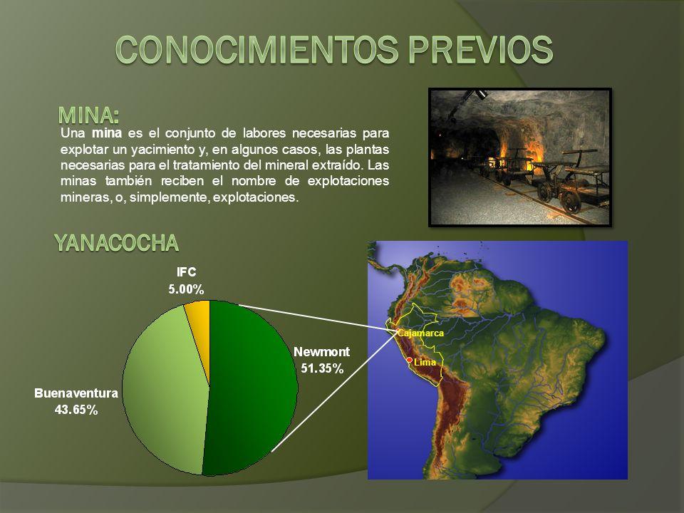 Una mina es el conjunto de labores necesarias para explotar un yacimiento y, en algunos casos, las plantas necesarias para el tratamiento del mineral