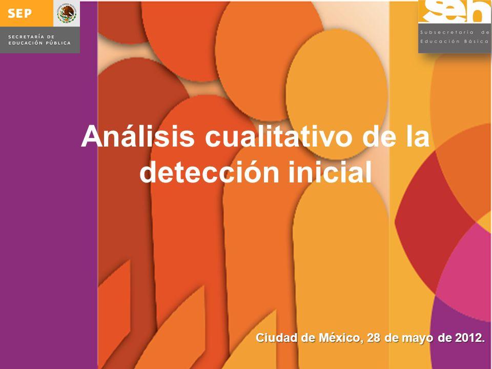 Análisis cualitativo de la detección inicial Ciudad de México, 28 de mayo de 2012.