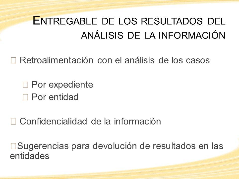 Retroalimentación con el análisis de los casos Por expediente Por entidad Confidencialidad de la información Sugerencias para devolución de resultados en las entidades E NTREGABLE DE LOS RESULTADOS DEL ANÁLISIS DE LA INFORMACIÓN