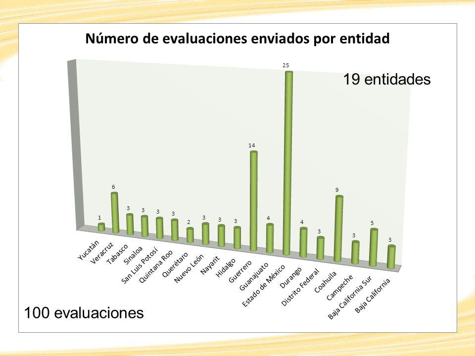 19 entidades 100 evaluaciones