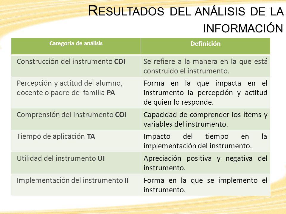 Categoría de análisis Definición Construcción del instrumento CDISe refiere a la manera en la que está construido el instrumento.