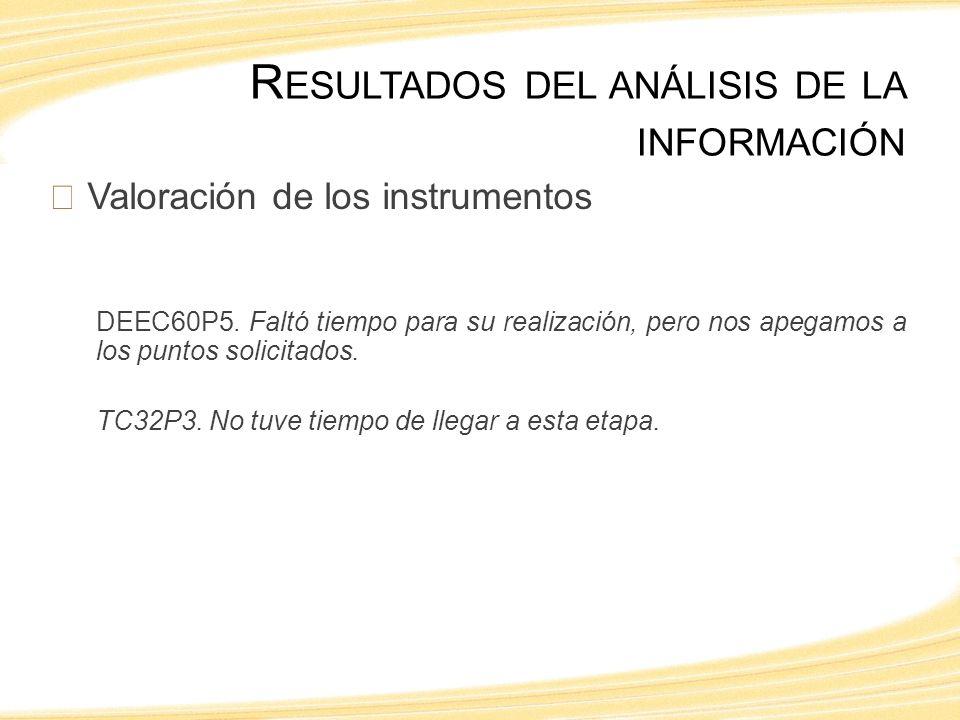 Valoración de los instrumentos DEEC60P5.