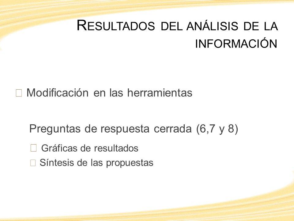 Modificación en las herramientas Preguntas de respuesta cerrada (6,7 y 8) Gráficas de resultados Síntesis de las propuestas R ESULTADOS DEL ANÁLISIS DE LA INFORMACIÓN