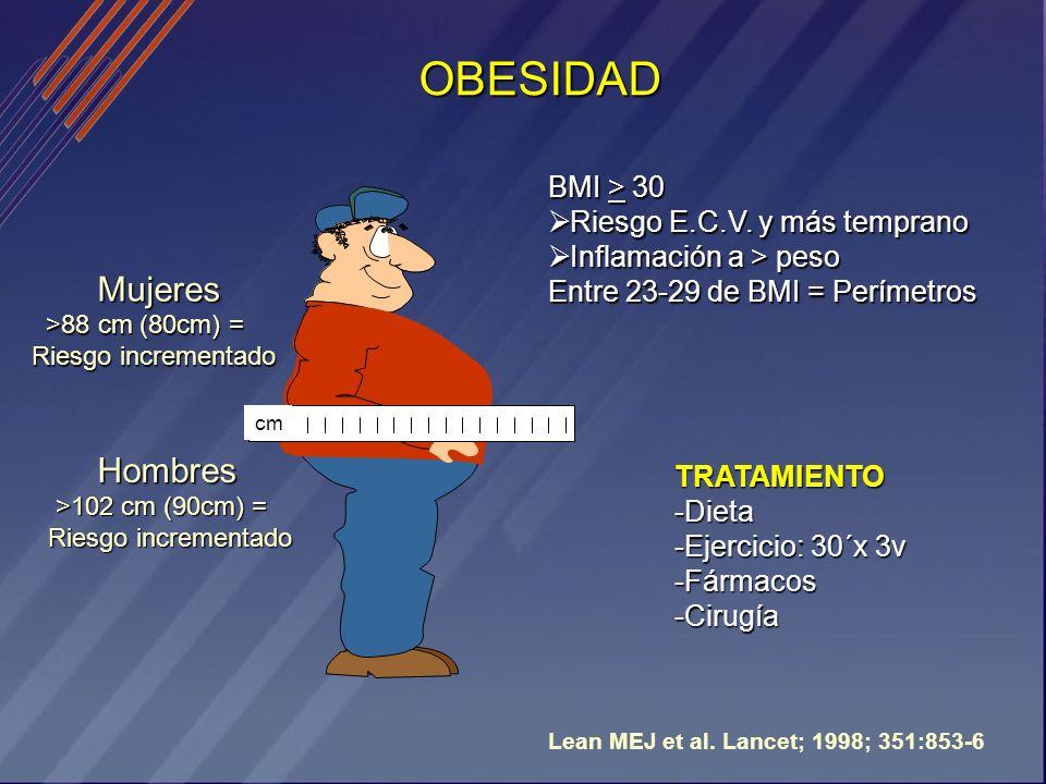OBESIDAD Mujeres >88 cm (80cm) = >88 cm (80cm) = Riesgo incrementado Hombres >102 cm (90cm) = >102 cm (90cm) = Riesgo incrementado Lean MEJ et al. Lan