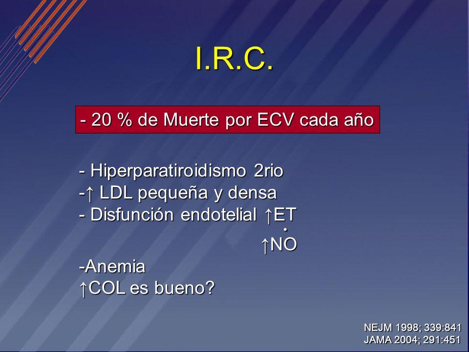 I.R.C. - 20 % de Muerte por ECV cada año - Hiperparatiroidismo 2rio - LDL pequeña y densa - Disfunción endotelial ET NO NO-Anemia COL es bueno?COL es