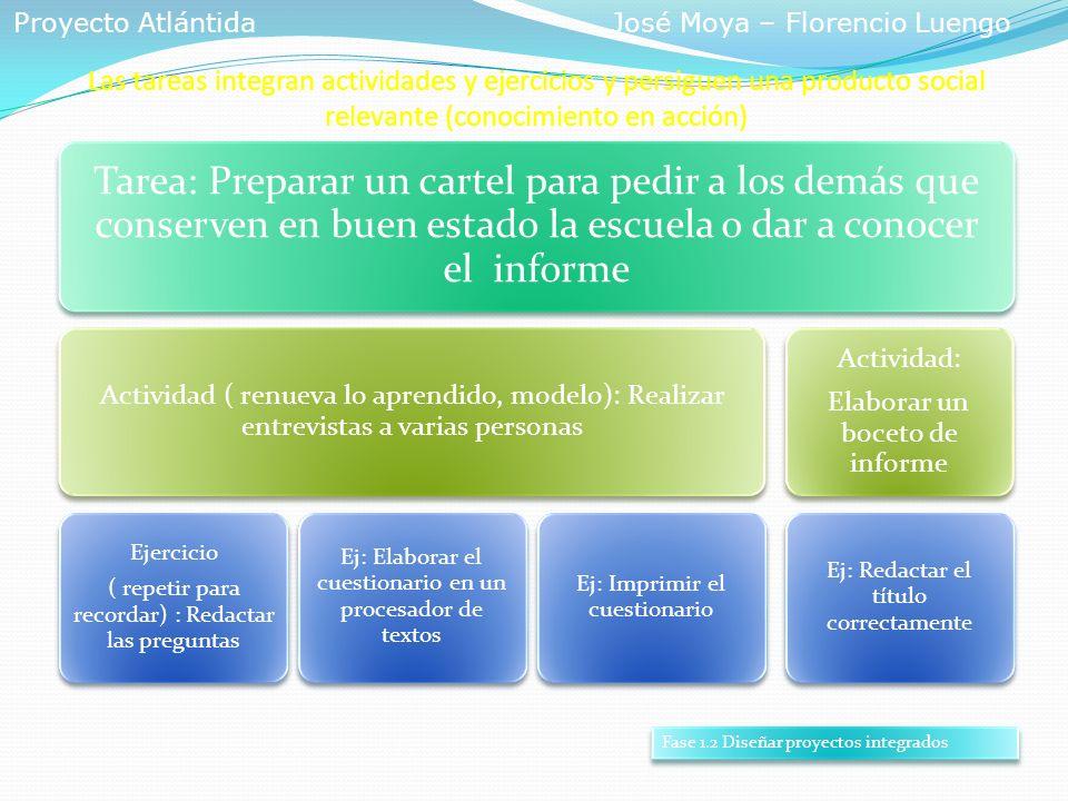 Las tareas integran actividades y ejercicios y persiguen una producto social relevante (conocimiento en acción) Tarea: Preparar un cartel para pedir a