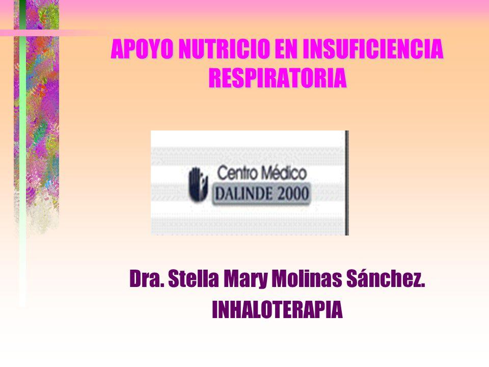 APOYO NUTRICIO EN INSUFICIENCIA RESPIRATORIA Dra. Stella Mary Molinas Sánchez. INHALOTERAPIA