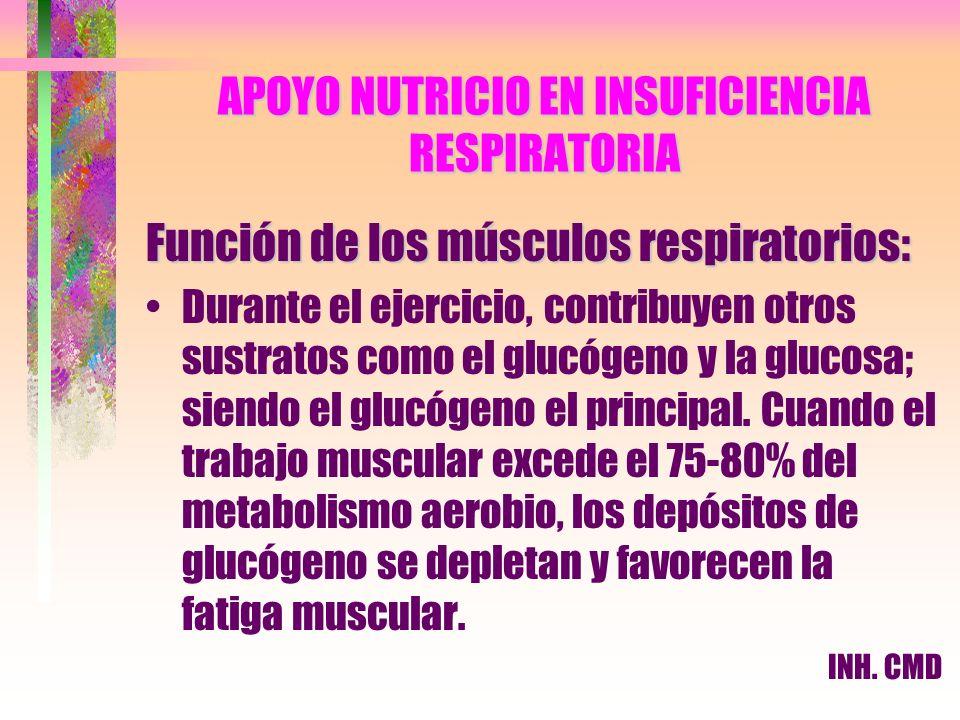 APOYO NUTRICIO EN INSUFICIENCIA RESPIRATORIA Función de los músculos respiratorios: Durante el ejercicio, contribuyen otros sustratos como el glucógen