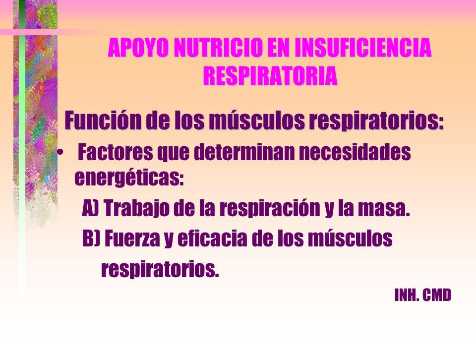APOYO NUTRICIO EN INSUFICIENCIA RESPIRATORIA Función de los músculos respiratorios: Factores que determinan necesidades energéticas: A) Trabajo de la