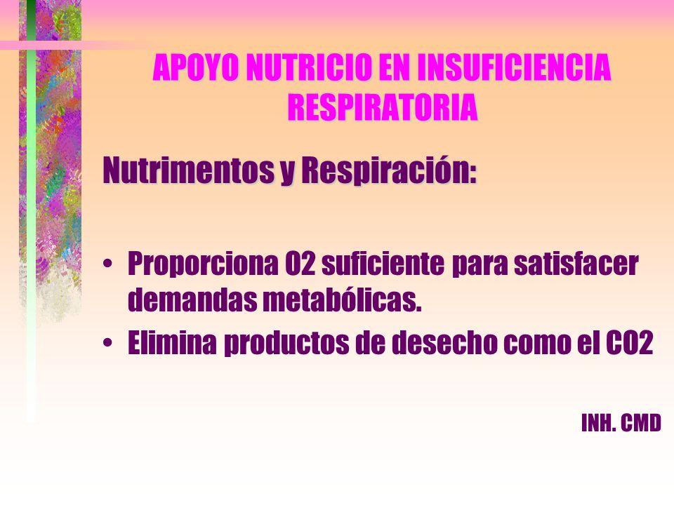 APOYO NUTRICIO EN INSUFICIENCIA RESPIRATORIA Nutrimentos y Respiración: Proporciona O2 suficiente para satisfacer demandas metabólicas. Elimina produc