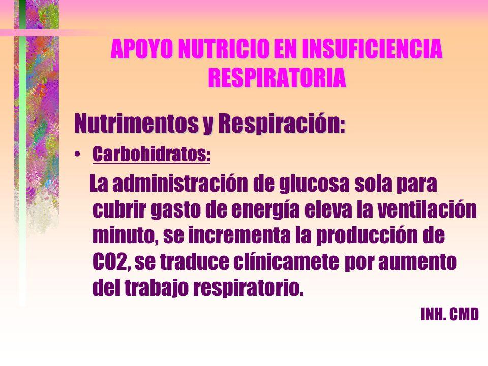 APOYO NUTRICIO EN INSUFICIENCIA RESPIRATORIA Nutrimentos y Respiración: Carbohidratos: La administración de glucosa sola para cubrir gasto de energía