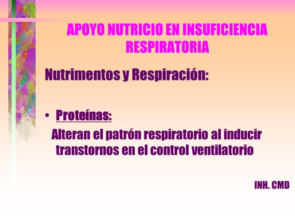 APOYO NUTRICIO EN INSUFICIENCIA RESPIRATORIA Nutrimentos y Respiración: Proteínas: Alteran el patrón respiratorio al inducir transtornos en el control