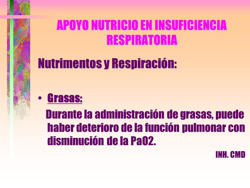 APOYO NUTRICIO EN INSUFICIENCIA RESPIRATORIA Nutrimentos y Respiración: Grasas: Durante la administración de grasas, puede haber deterioro de la funci