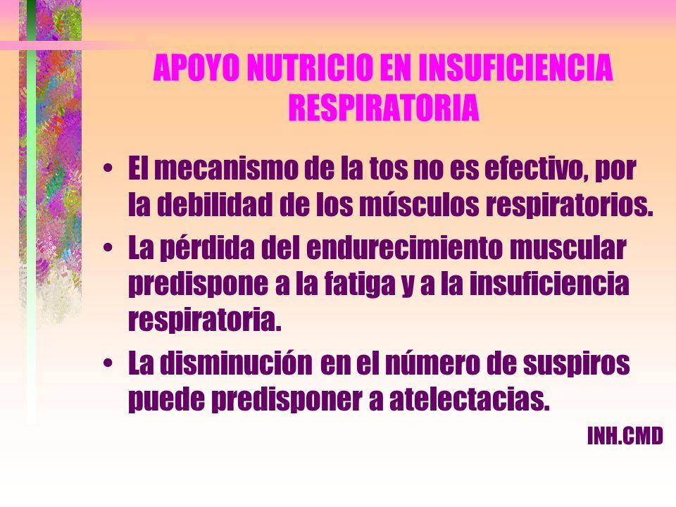 APOYO NUTRICIO EN INSUFICIENCIA RESPIRATORIA El mecanismo de la tos no es efectivo, por la debilidad de los músculos respiratorios. La pérdida del end