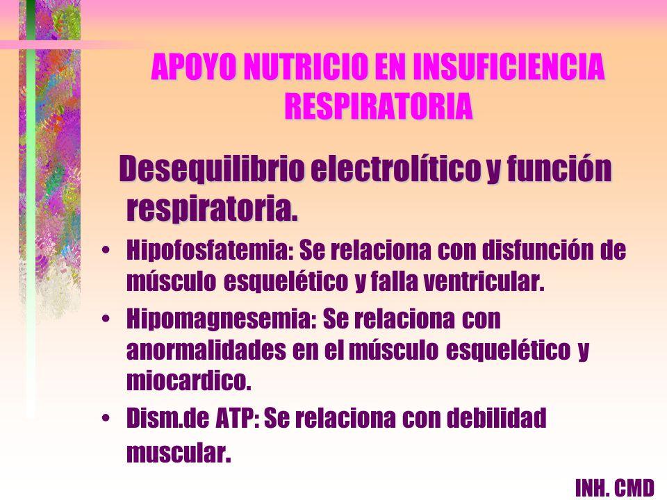 APOYO NUTRICIO EN INSUFICIENCIA RESPIRATORIA Desequilibrio electrolítico y función respiratoria. Hipofosfatemia: Se relaciona con disfunción de múscul