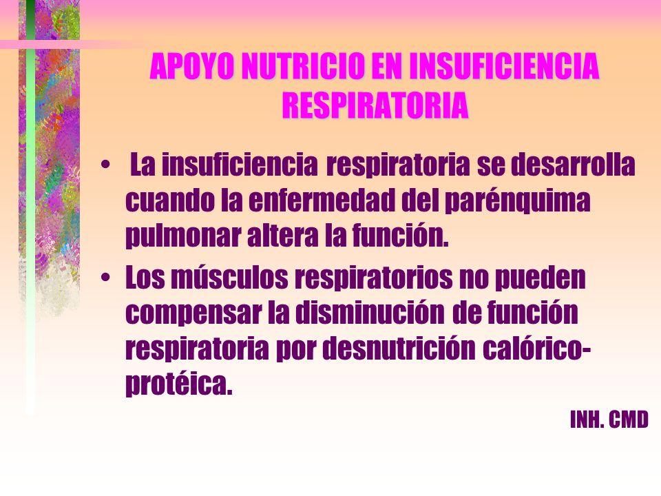 APOYO NUTRICIO EN INSUFICIENCIA RESPIRATORIA La insuficiencia respiratoria se desarrolla cuando la enfermedad del parénquima pulmonar altera la funció