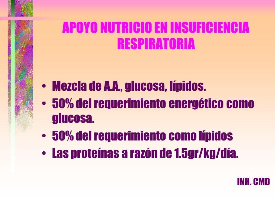 APOYO NUTRICIO EN INSUFICIENCIA RESPIRATORIA Mezcla de A.A., glucosa, lípidos. 50% del requerimiento energético como glucosa. 50% del requerimiento co