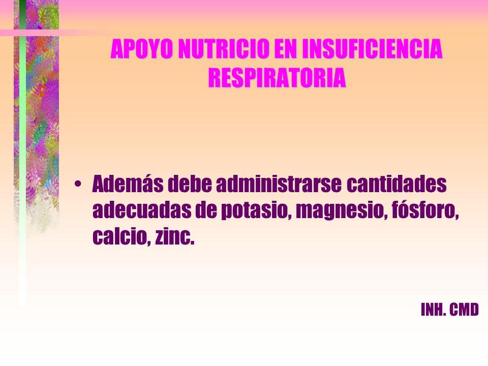 APOYO NUTRICIO EN INSUFICIENCIA RESPIRATORIA Además debe administrarse cantidades adecuadas de potasio, magnesio, fósforo, calcio, zinc. INH. CMD