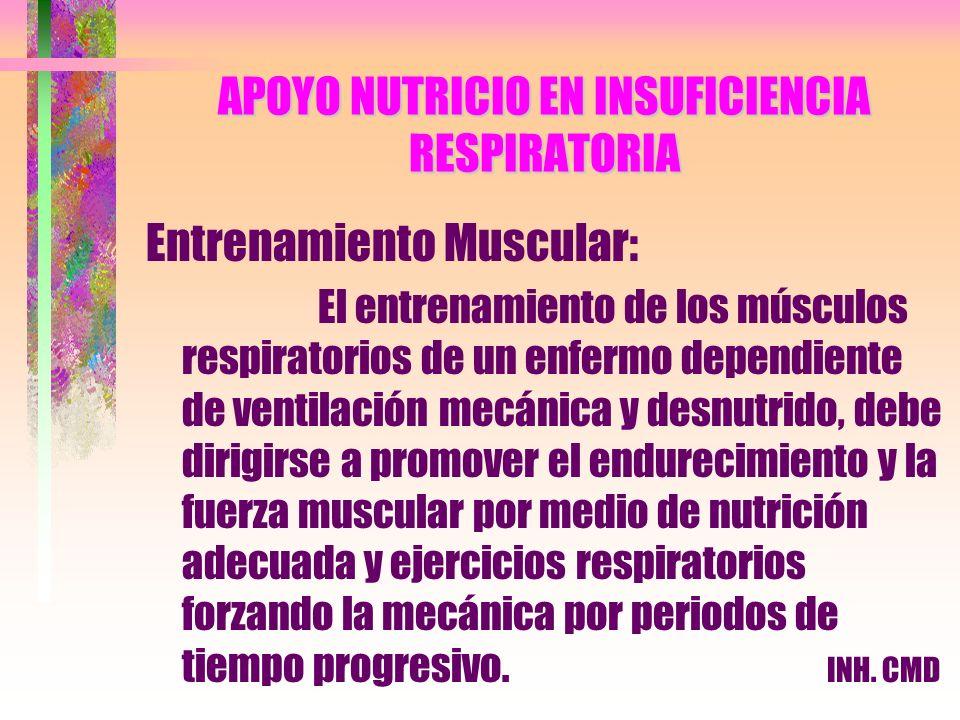 APOYO NUTRICIO EN INSUFICIENCIA RESPIRATORIA Entrenamiento Muscular: El entrenamiento de los músculos respiratorios de un enfermo dependiente de venti