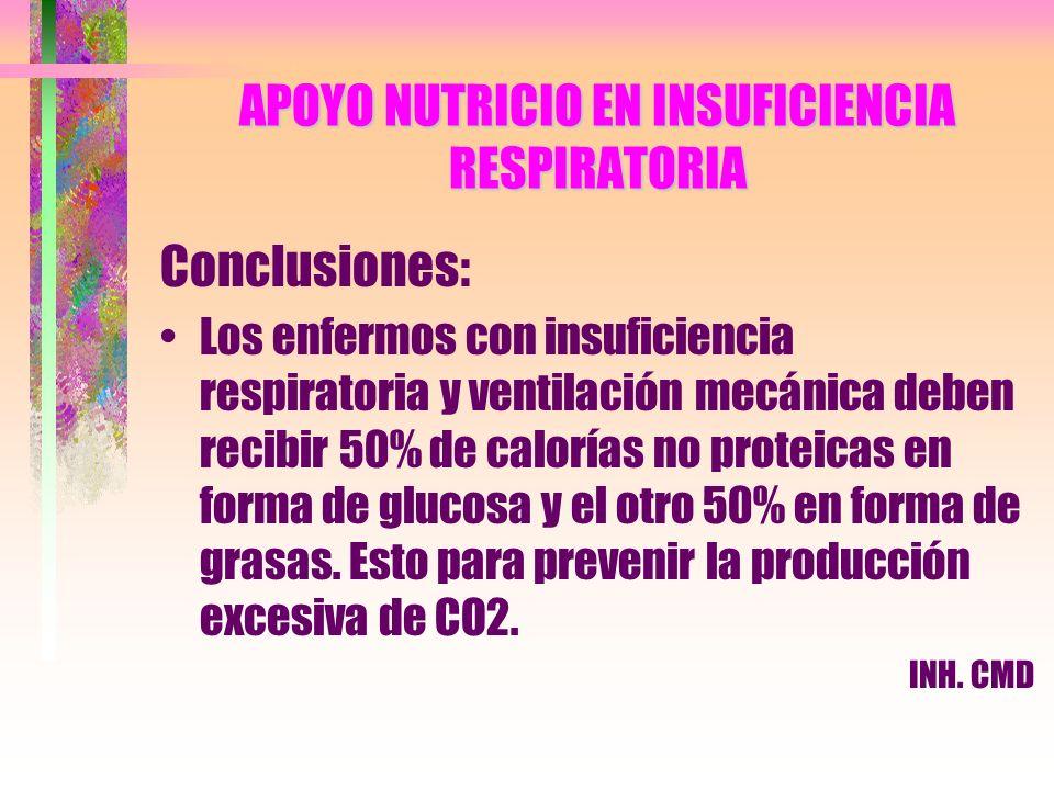 APOYO NUTRICIO EN INSUFICIENCIA RESPIRATORIA Conclusiones: Los enfermos con insuficiencia respiratoria y ventilación mecánica deben recibir 50% de cal