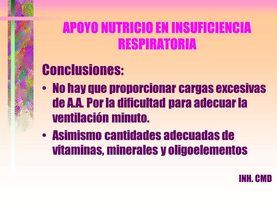 APOYO NUTRICIO EN INSUFICIENCIA RESPIRATORIA Conclusiones: No hay que proporcionar cargas excesivas de A.A. Por la dificultad para adecuar la ventilac