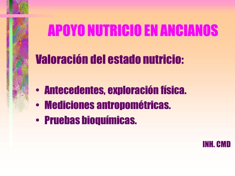 APOYO NUTRICIO EN ANCIANOS Valoración del estado nutricio: Antecedentes, exploración física. Mediciones antropométricas. Pruebas bioquímicas. INH. CMD