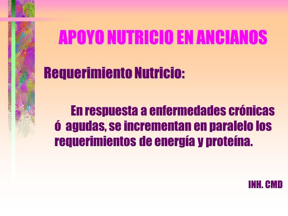APOYO NUTRICIO EN ANCIANOS Requerimiento Nutricio: En respuesta a enfermedades crónicas ó agudas, se incrementan en paralelo los requerimientos de ene