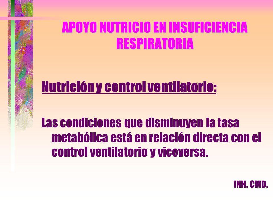 APOYO NUTRICIO EN INSUFICIENCIA RESPIRATORIA Nutrición y control ventilatorio: Las condiciones que disminuyen la tasa metabólica está en relación dire