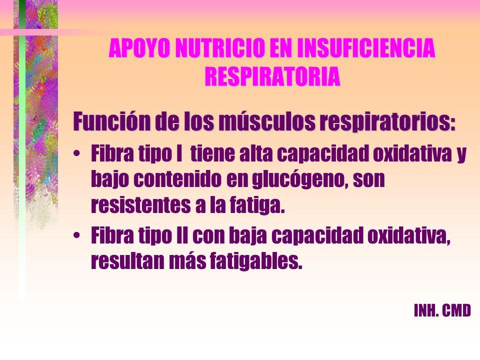 APOYO NUTRICIO EN INSUFICIENCIA RESPIRATORIA Función de los músculos respiratorios: Fibra tipo I tiene alta capacidad oxidativa y bajo contenido en gl